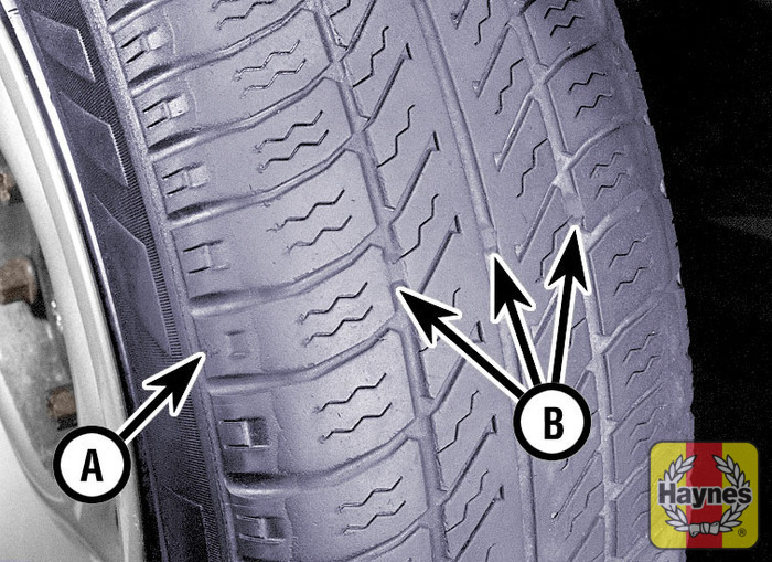 Illustration Of Step The Original Tyres Have Tread Wear Safety Bands B