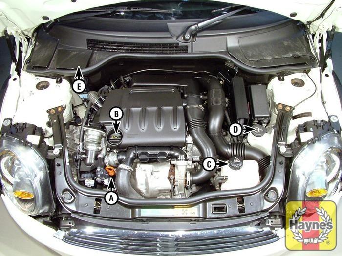 Mini mini 2006 2013 1 6 d fluid level checks for Mini cooper motor oil