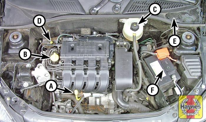 renault clio 2001 2005 1 5 dci fluid level checks haynes rh haynes com Renault Clio Interior Renault Clio 4 Door
