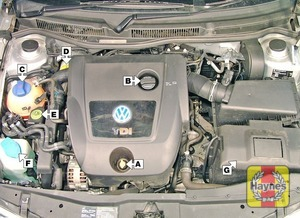 Illustration of step:  1 - Underbonnet check points - step 3