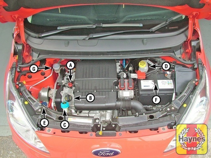ford ka  2009 - 2014  1 2 - fluid level checks