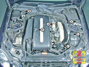 Illustration of step:  In-line engine shown - V6 is similar A) Engine oil level dipstick B) Engine oil filler cap C) Coolant expansion tank D) Brake fluid reservoir (unclip the cover for access) E) Screen/headlight washer fluid reservoir F) Power steering fluid reservoir  - Underbonnet check points - step 1
