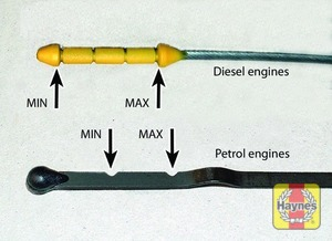 Illustration of step:  Note the level on the end of the dipstick, which should be between the upper (MAX) mark and lower (MIN) mark - Car care - step 11