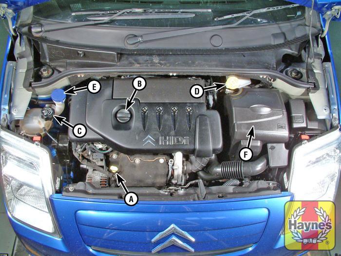 citroen engine cooling diagram schematics wiring diagrams u2022 rh seniorlivinguniversity co Car Engine Cooling Diagram Mazda 6 Cooling System Diagram