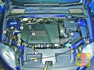 Illustration of step:  Petrol engine models 1 Engine oil level dipstick 2 Engine oil filler cap 3 Coolant reservoir (expansion tank) 4 Brake and clutch fluid reservoir 5 Power steering fluid reservoir 6 Washer fluid reservoir 7 Battery 8 Engine compartment fuse/relay box  - Underbonnet check points - step 1