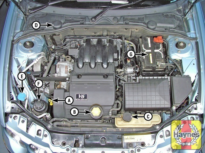 Rover 75 1999 2005 2 0 Fluid Level Checks Haynes Publishing