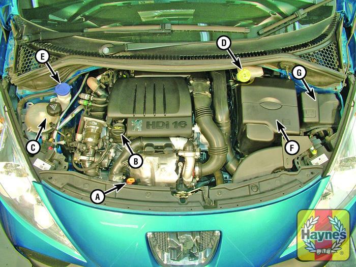 Peugeot 207 (2006 - 2009) 1.6 HDi - Fluid level checks - Haynes ...