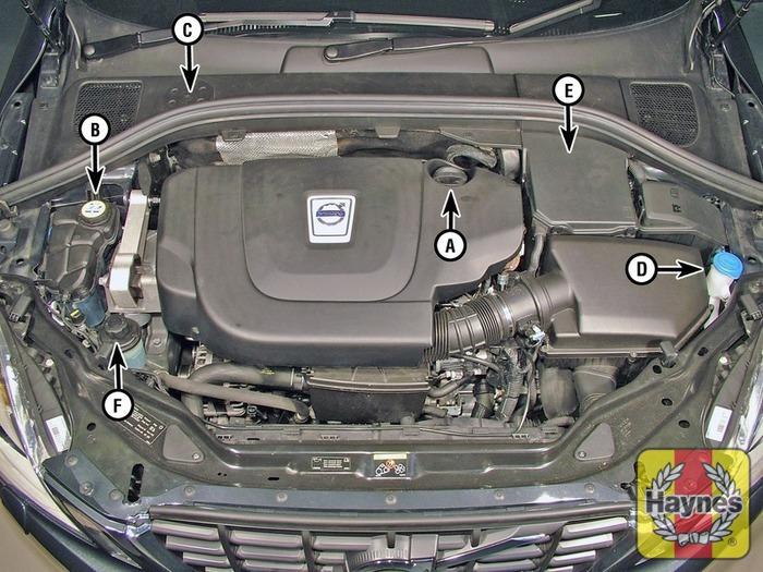 Volvo XC60 (2008 - 2013) 2.0 - Fluid level checks - Haynes Publishing
