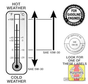 Illustration of step: Recommended engine oil viscosity  - step 3
